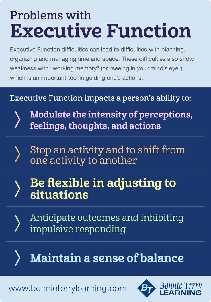 Executive Function Problems
