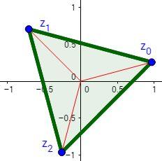 representación de las raíces 3-esimas del complejo z=1+i