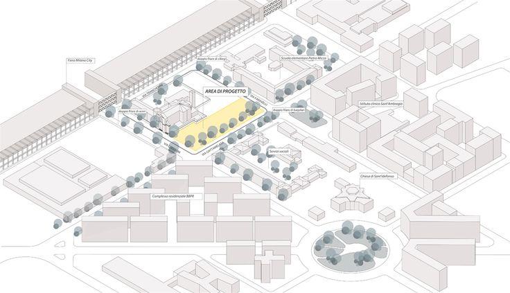 OPERASTUDIO - Project - CityLIfe Police Station - #Urban planning #Milan #Italy