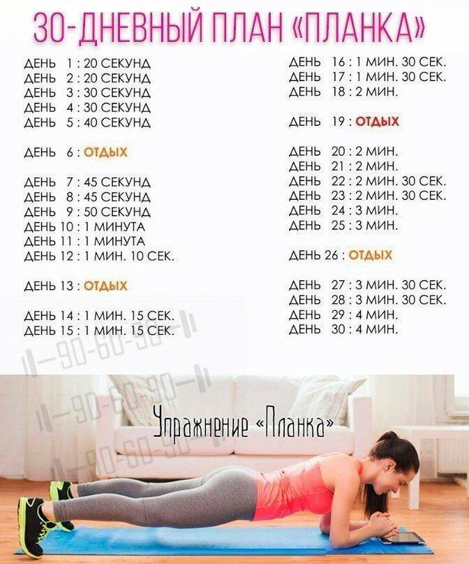 Программа интенсивного похудения на месяц