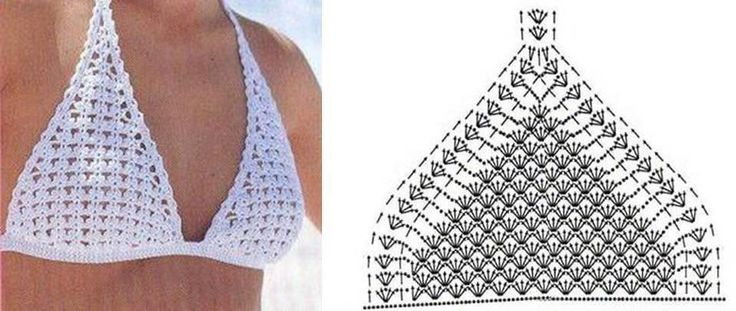 Everything to Create ...: bodice in crochet
