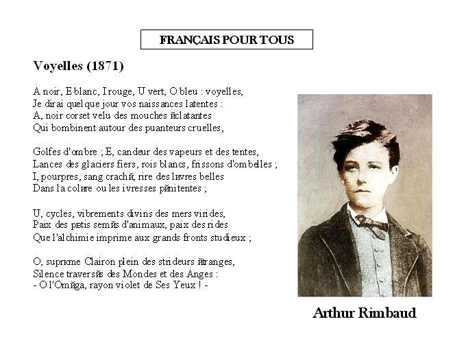 Les Voyelles d'Arthur Rimbaud (1871)