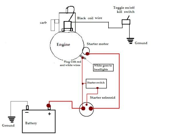 wiring diaghrams Briggs Engine Wiring Diagram Diagram
