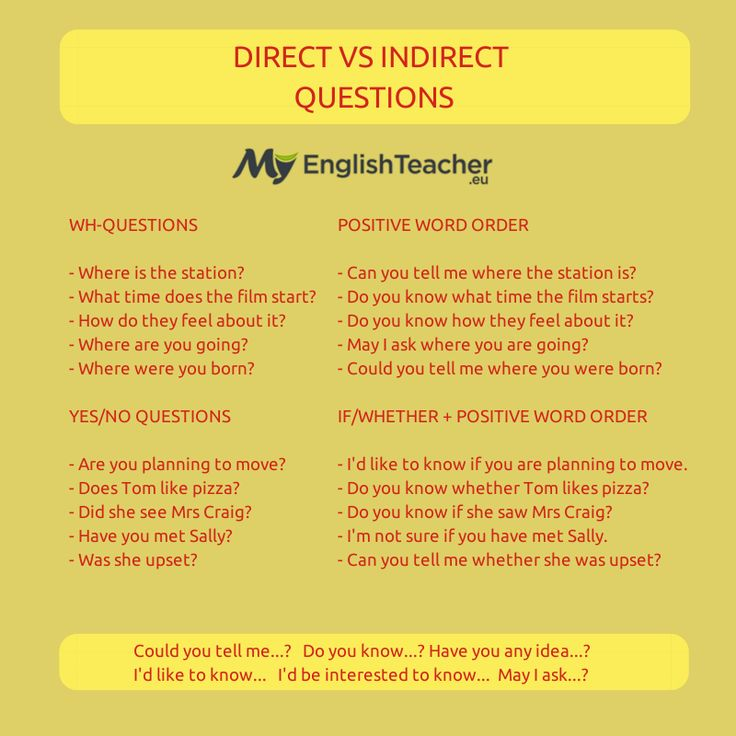 direct indirect questions