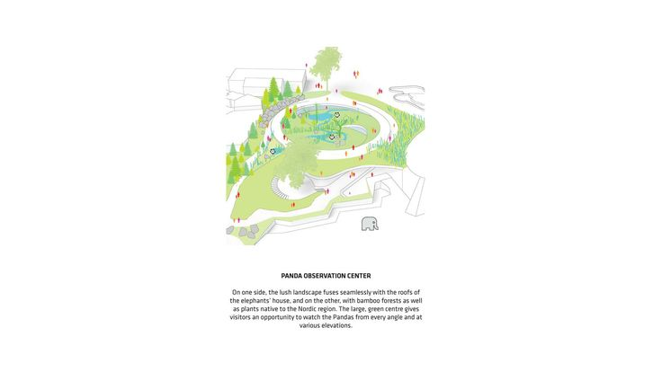 awesome BIG Designs New Panda House for Copenhagen Zoo Shaped as Yin-Yang Check more at http://www.arch2o.com/big-designs-new-panda-house-copenhagen-zoo-shaped-yin-yang/