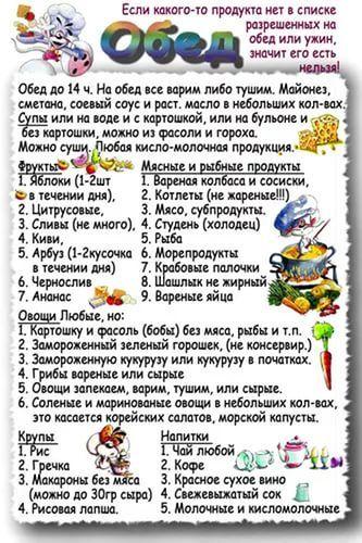 питание по миримановой минус 60: 13 тыс изображений найдено в Яндекс.Картинках