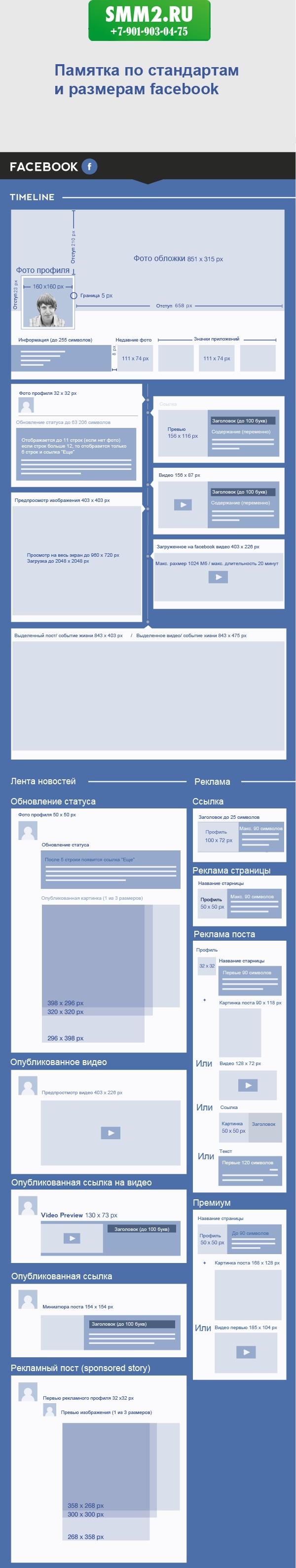Размер фотографии для поста фейсбук
