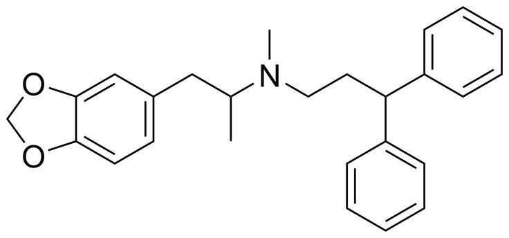 MDma: tudo o que você precisa saber sobre essa droga também conhecida com Michael Douglas, MD, Molly e Droga do Amor