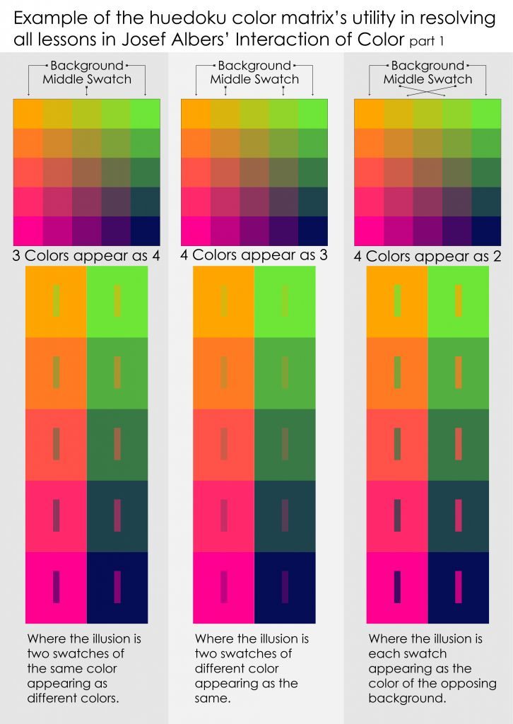 examples of color lessons resolved in huedoku, josef albers, play this game.
