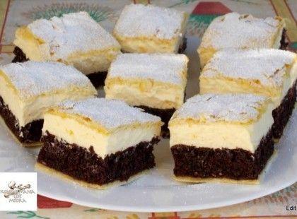 Ha hétvégére egy gyors és finom sütit szeretnél, az alábbi receptet mindenképp ki kell próbálnod. Egyszerű, és kevés alapanyag kell hozzá, de nagyon...