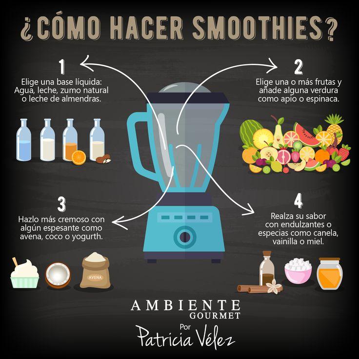 Sigues estos pasos y prepara  deliciosos smoothies