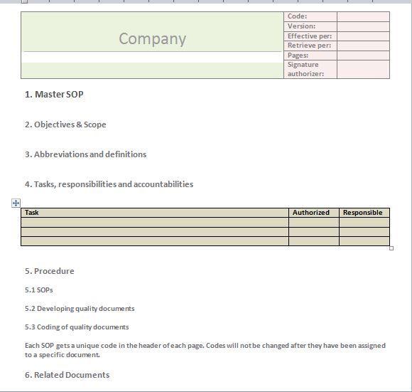 37 Best Standard Operating Procedure Sop Templates Templates