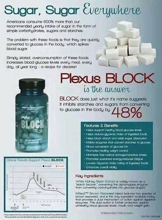Plexus BLOCK-Considering the fact that Americans consume 6 TIMES the recommended sugar allowance, you NEED Block!! It prohibits absorption up to 48% of starch and sugars!! For more information, go to http://shopmyplexus.com/vickivallen/products/block.html