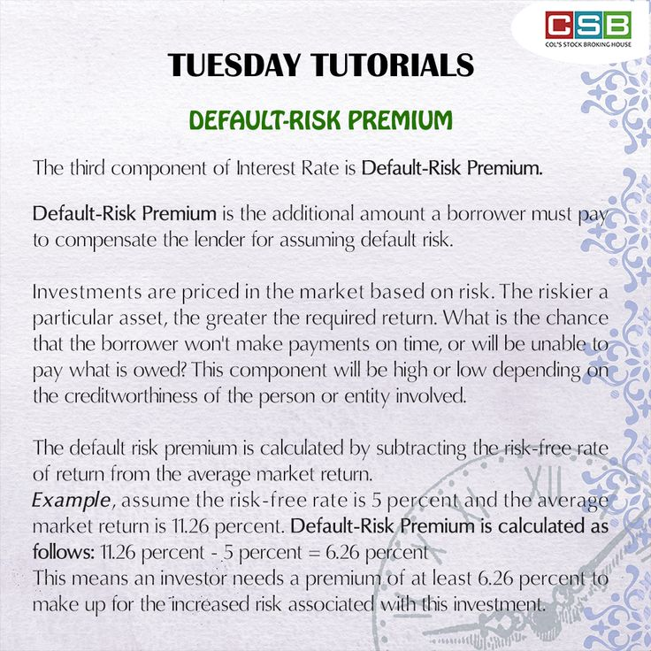 Tuesday Tutorials: Explaining the 5 Components of Interest Rate: 3. Default-Risk Premium  #finance #dictionary #financelessons #TuesdayTutorial