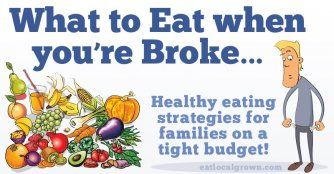 This is excellent advice on eating healthy while on a budget.