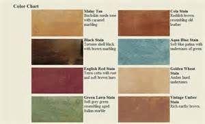 Tuscan Color Palette - Bing Images