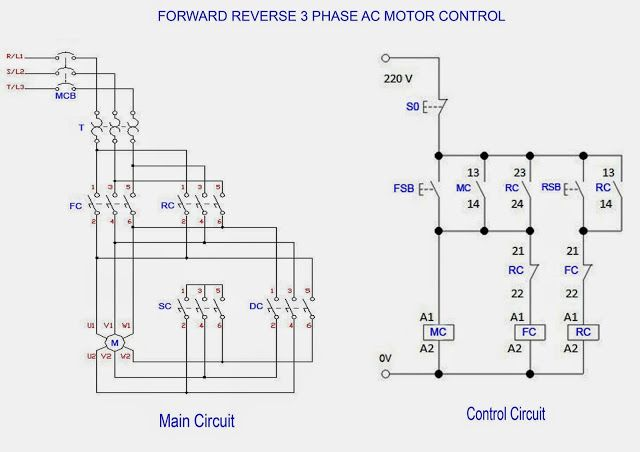 Forward & Reverse 3 Phase AC Motor Control Circuit Diagram