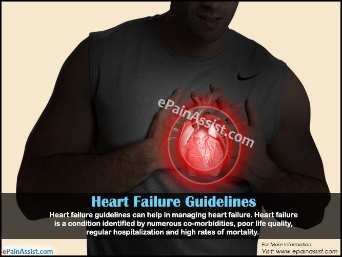 Heart Failure Guidelines