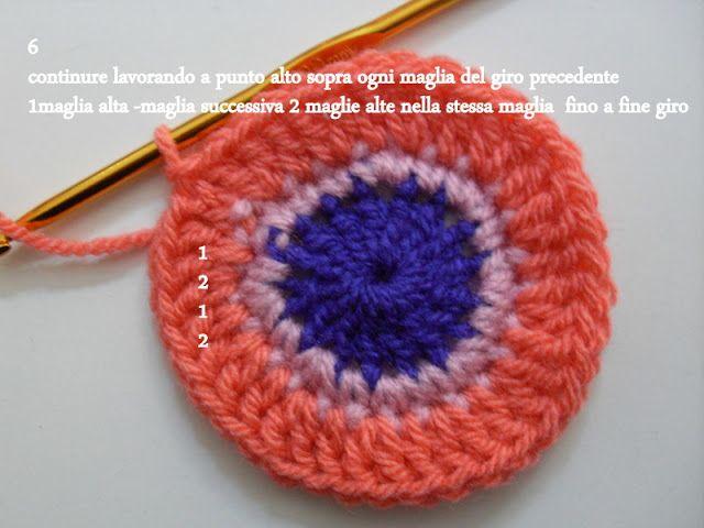 KE Palleeeeeeeeeeeee!!!!!         di Elena Regina            Se come me non ami le solite palle di Natale ma hai voglia di tanto colore ...