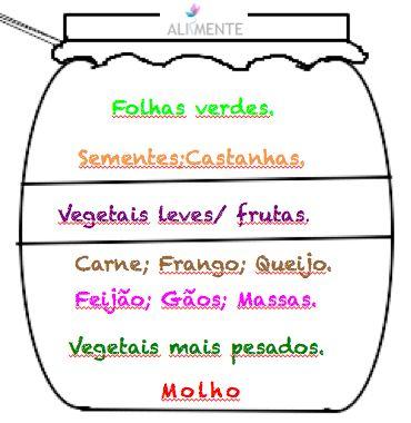 saladas no pote - Pesquisa do Google