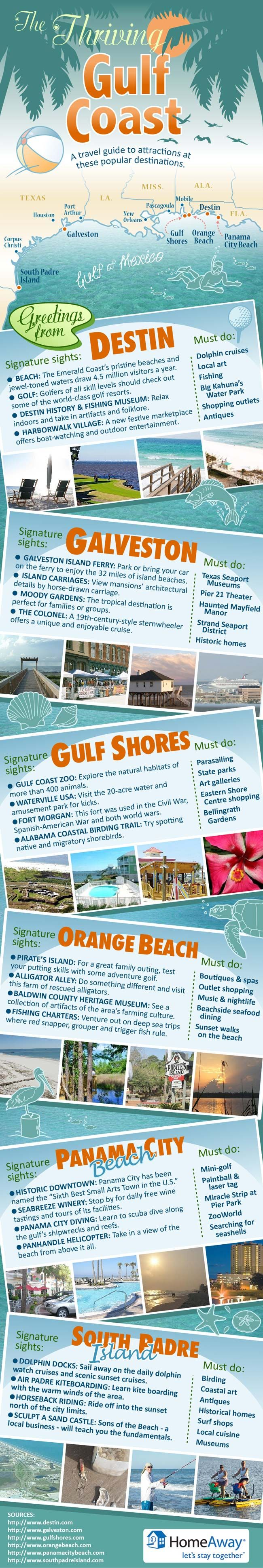 The thriving Gulf Coast - check out these pristine beach destinations ready to welcome you!
