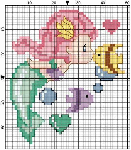 Little Mermaid cross stitch pattern