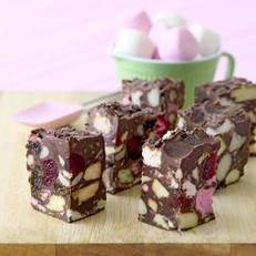 Rocky Road - Yahoo! New Zealand Food