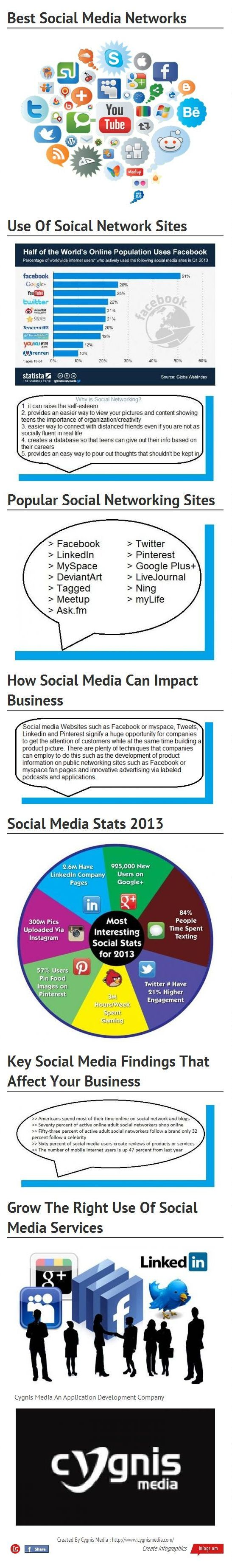In this infographic just and overview of different social media website like : facebook,twitter and many more related to social media activity...