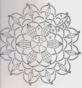 Motivo crochet