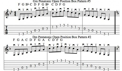how to play blues chords on guitar