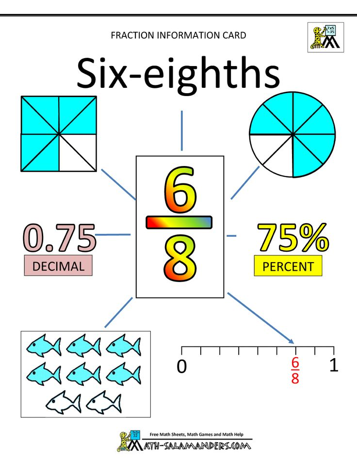 Learn math fractions free