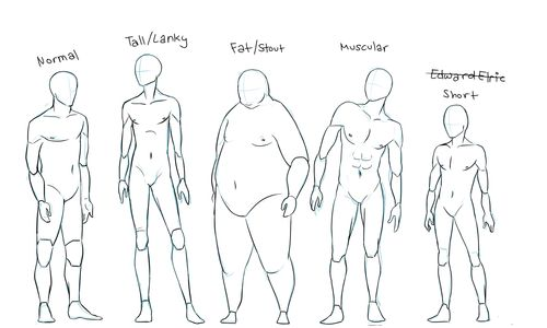 Male Full Body Sketch Images & Pictures - Becuo