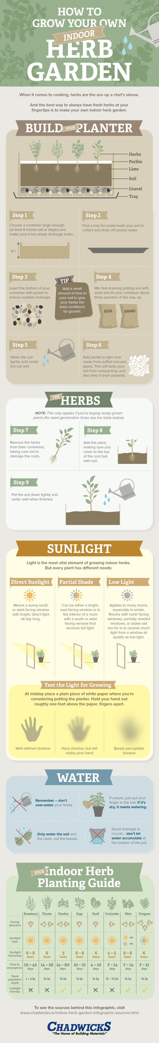 best 25 grow your own ideas on pinterest gardening calendar
