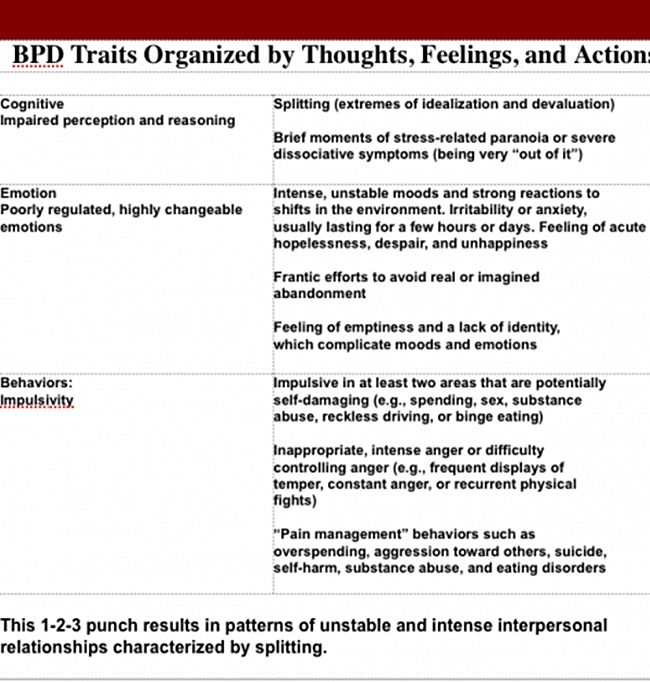 Best 25+ Boderline personality disorder ideas on Pinterest Bpd - letter of intents