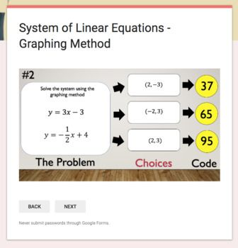 System of Linear Equations (Graphing Method) – Bad Dog Breakout for Google