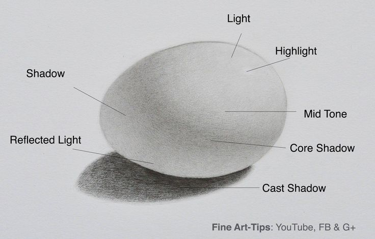 How to Shade - How to draw an egg - Shadows #art #drawing #FineArtTips #egg #shadows #mechanicalpencil #artistleonardo #LeonardoPereznieto #tutorial  Take a look to my book here: http://www.artistleonardo.com/#!ebooks-english/cswd