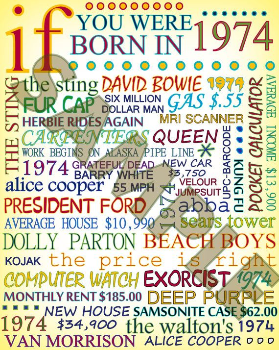 1974 what year were you born in birthday party 21st 30th 40th 50th 60th birthday party printabls