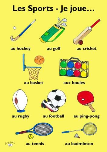 Here are all the French SPORTS to go with the French SPORTS vocab. This has some of the vocab words with pictures.