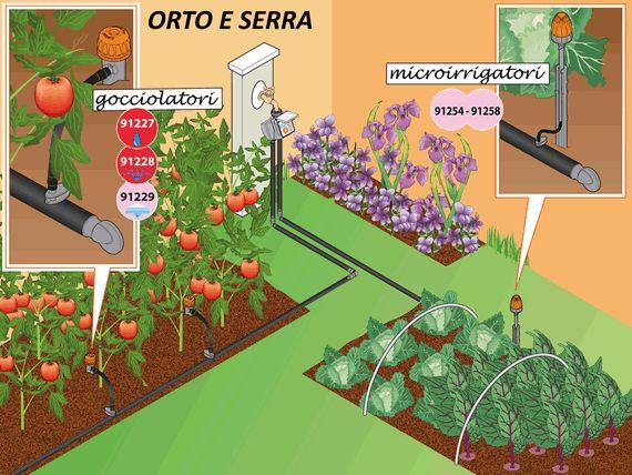 L'orto e la serra