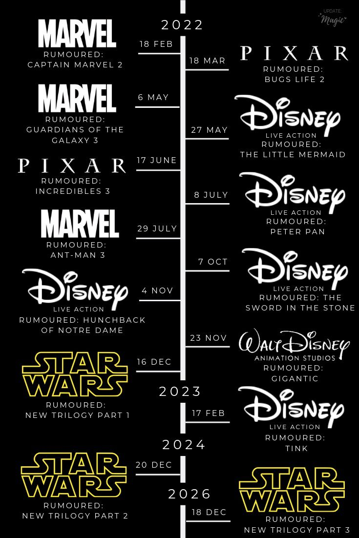 Disney Movies 2019 2026 Timeline Carousel Upcoming Disney Movies Disney Movies Aladdin Live