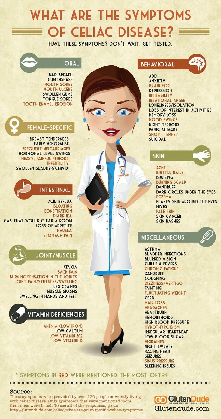 84 Signs You Have Celiac Disease (Infographic) Can have same or similar symptoms with a gluten intolerance. I had over 50 of these symptoms before seeing a doctor and switching to a gluten free diet