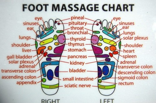 chinese acupuncture foot chart | Foot massage chart ...
