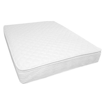Mattress Online In Australia All Types And Sizes Now Http