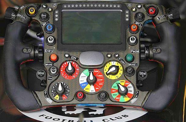 Detailní ukázka týmu #Sauber, jak fungule telemetrie #F1