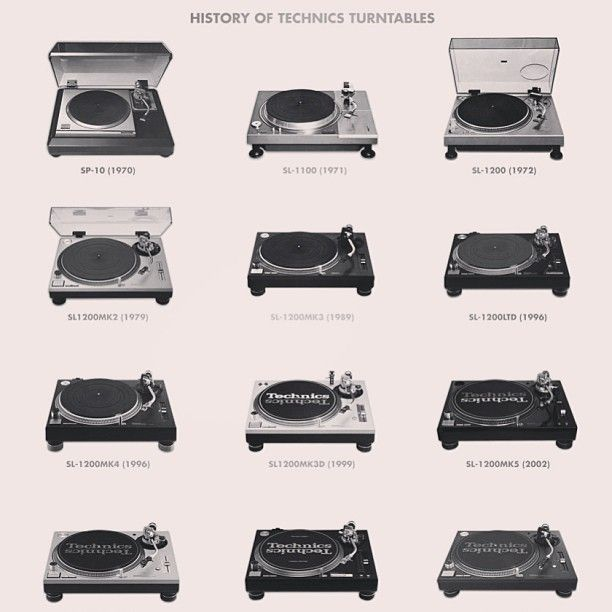 The #evolution of #Technics #turntables