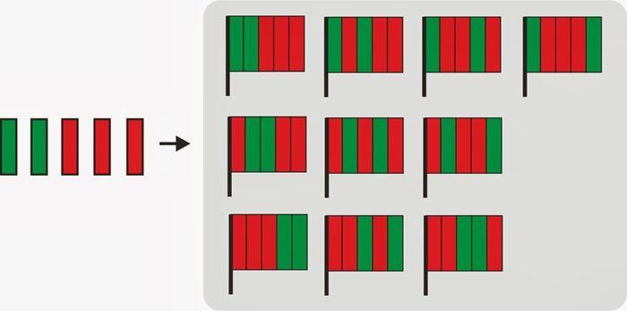 Комбинаторика и системы счисления: как можно интересно решать задачи в начальной школе