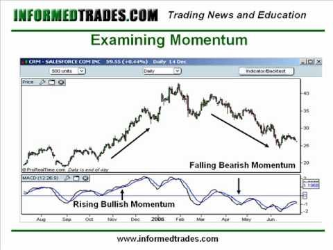 Uwti Stock Quote Entrancing 19 Best Money And The Stock Market Images On Pinterest  Stock