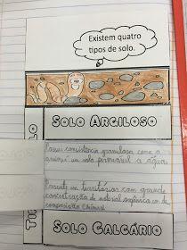 Caderno dos alunos              Modelo       Tipos de Solo    Solo Argiloso   Possuí consistência fina e é impermeável a água. Um dos ...