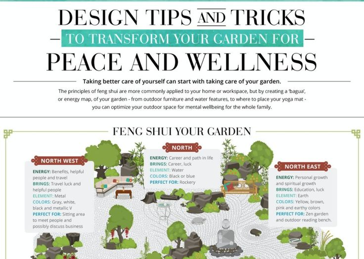 Learn to build a garden that aims to improve your health and well-being.