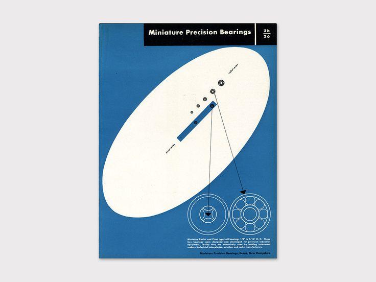 Display   Ladislav Sutnar Miniature Precision Bearings Catalog   Collection